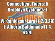 Cyclones Fall to Tigers 5-1