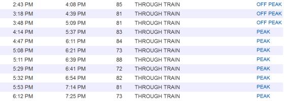 MNR Schedule TO Beacon, Weekdays