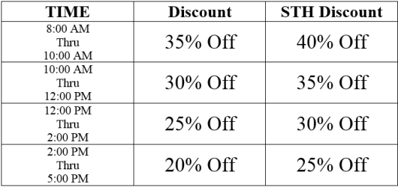 black-friday-sales-chart